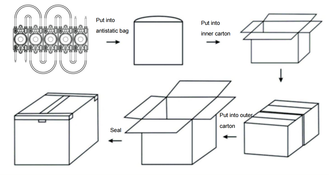 led module - m921qb  suitable forstraight light box  - led products